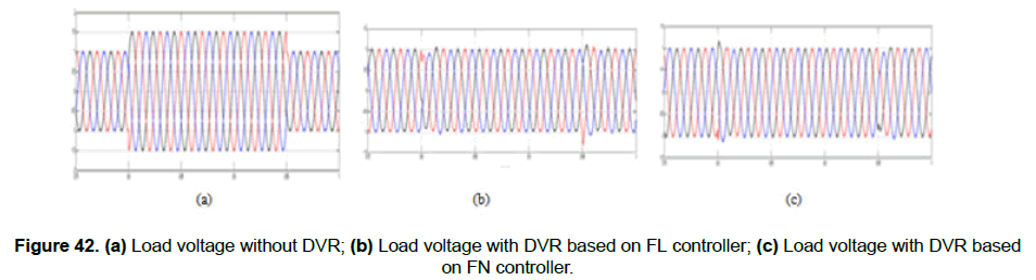 engineering-technology-FN-controller