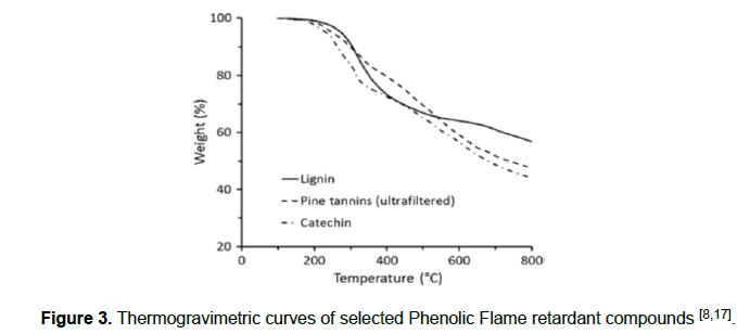engineering-technology-Phenolic-Flame