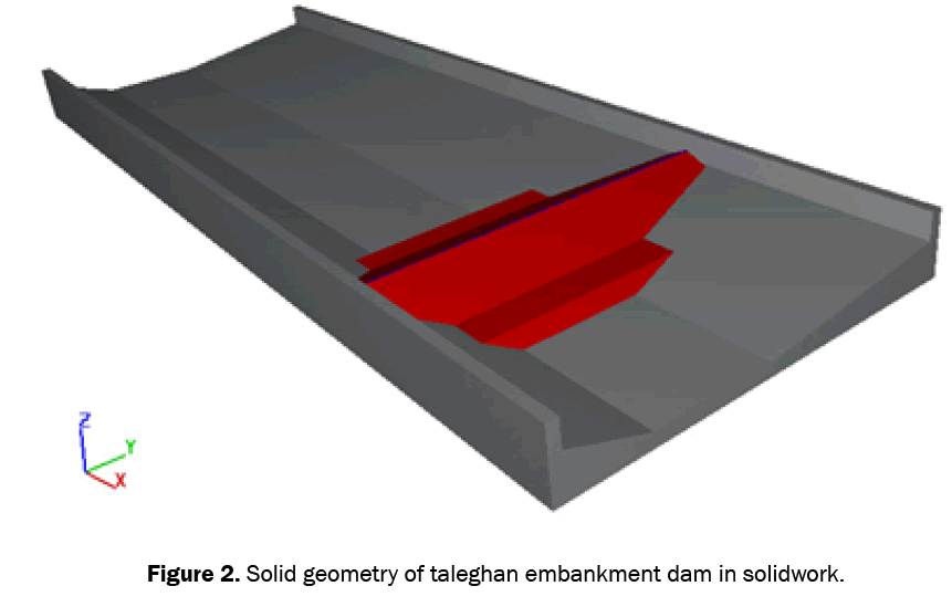 engineering-technology-Solid-geometry-taleghan-embankment-solidwork