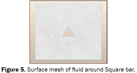 engineering-technology-Surface-mesh-fluid-Square