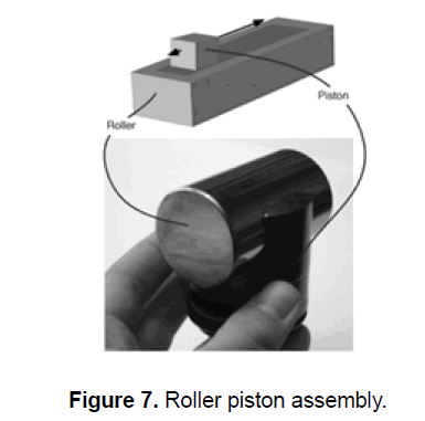 engineering-technology-assembly-pattern