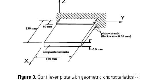engineering-technology-cantilever
