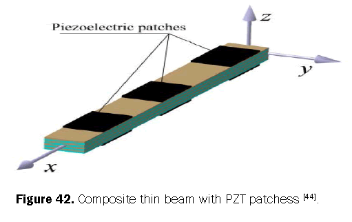 engineering-technology-composite