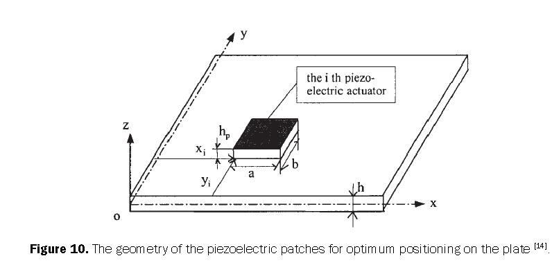 engineering-technology-geometry