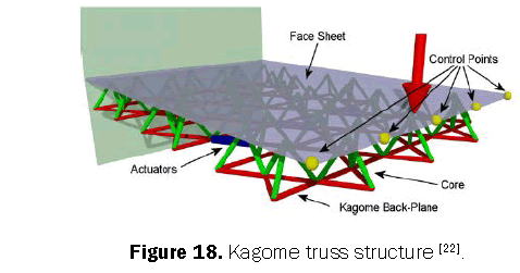 engineering-technology-kagome