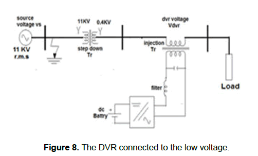 engineering-technology-low-voltage