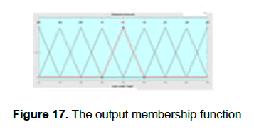 engineering-technology-membership