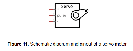 engineering-technology-servo-motor