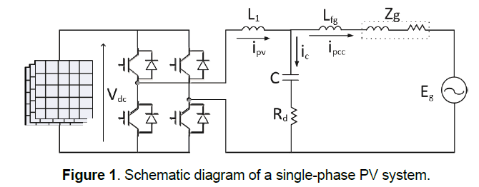 engineering-technology-single-phase