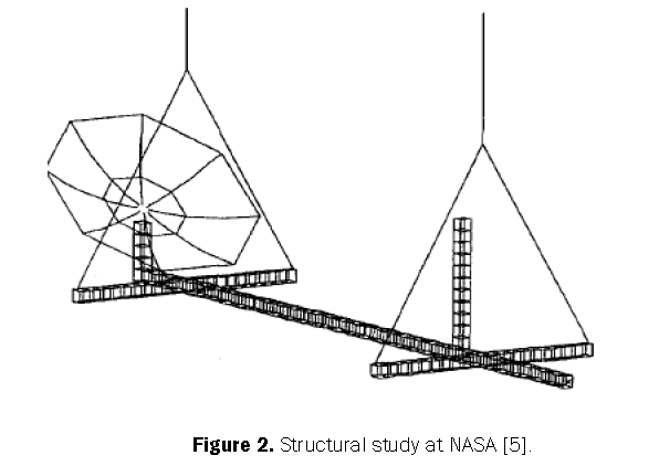 engineering-technology-structural