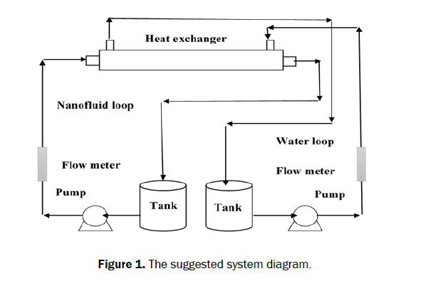 engineering-technology-system-diagram