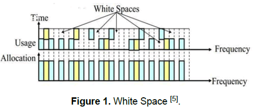 engineering-technology-white-space