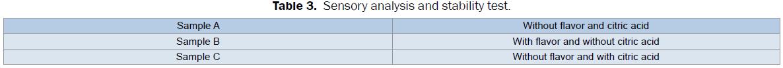food-dairy-technology-Sensory-analysis-stability