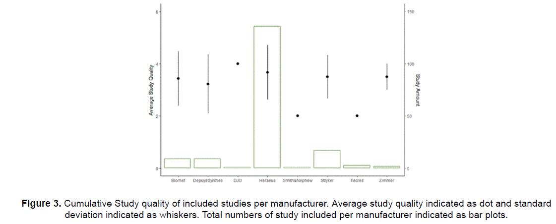 health-sciences-Cumulative-Study