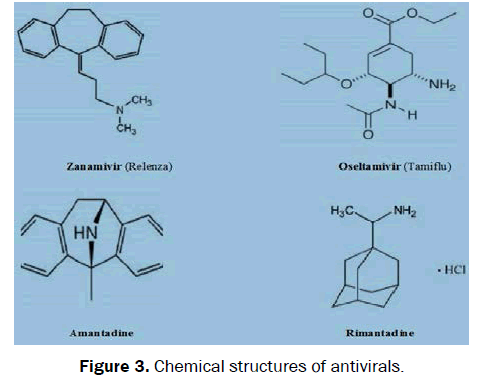 hospital-and-clinical-structures-antivirals