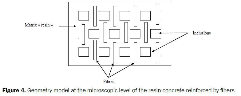 material-sciences-Geometry-model-microscopic-fibers
