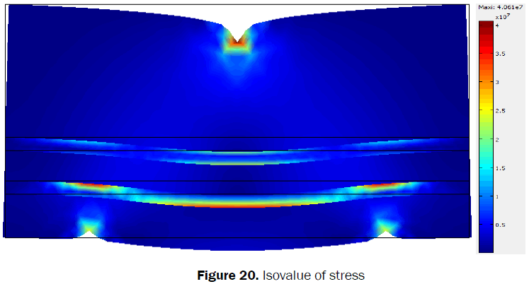 material-sciences-Isovalue-stress