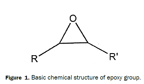 material-sciences-basic-chemical-structure-epoxy