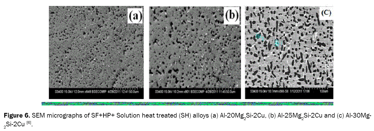material-sciences-heat-treated