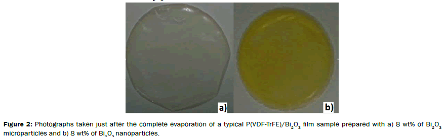 material-sciences-Photographs-evaporation-film
