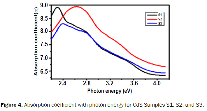 material-sciences-photon