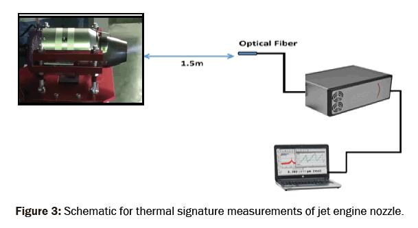 material-sciences-signature