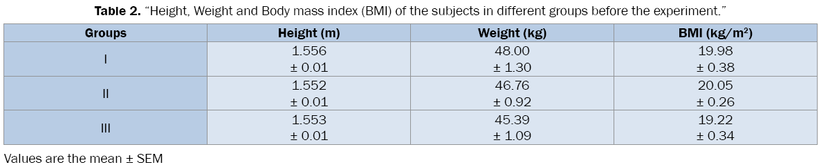 medical-health-sciences-Body-mass-index