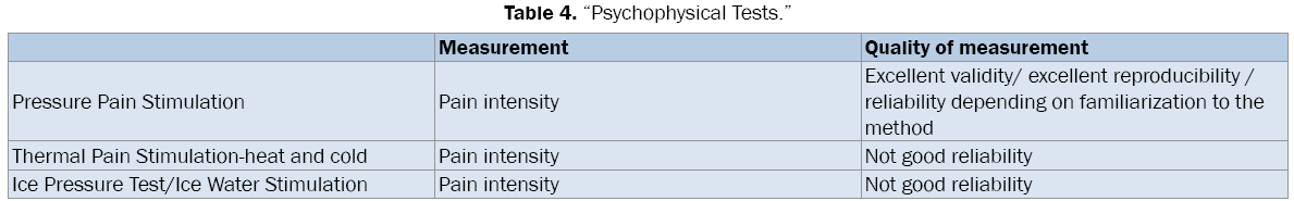 medical-health-sciences-Psychophysical-Tests
