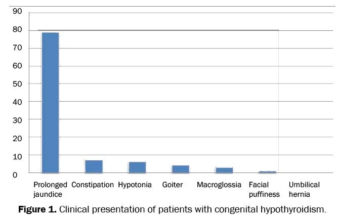 medical-health-sciences-congenital-hypothyroidism