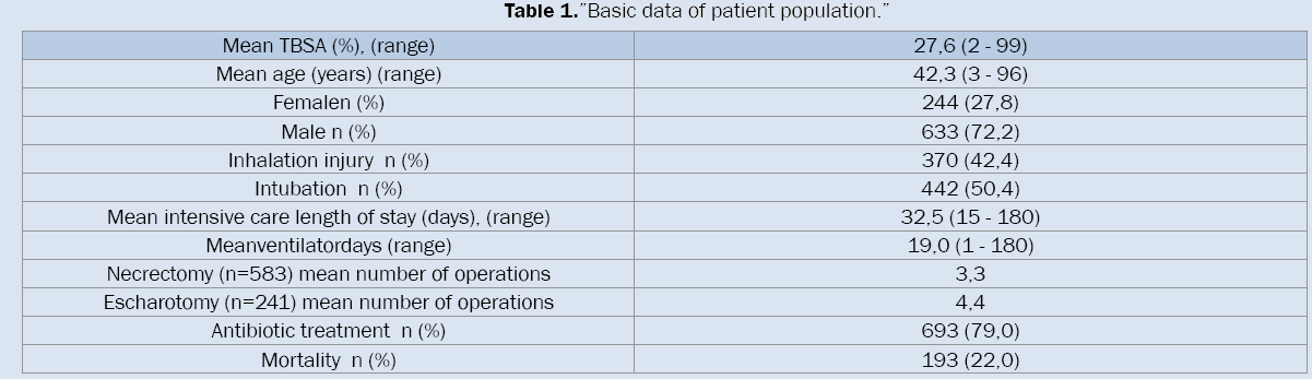medical-health-sciences-patient-population