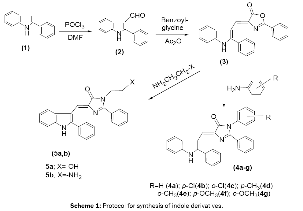 medicinal-organic-chemistry-indole-derivatives