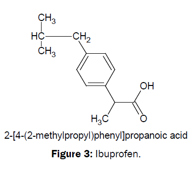 medicinal-organic-chemistry-methylpropyl-phenyl
