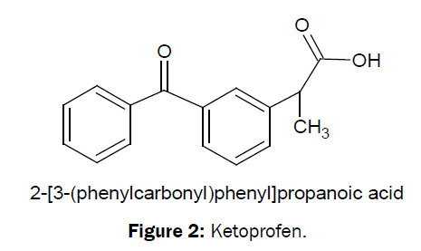 medicinal-organic-chemistry-propanoic-acid