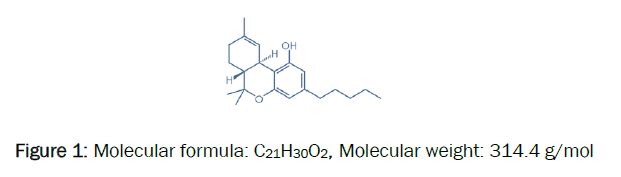 pharmaceutical-analysis-Molecular-formula