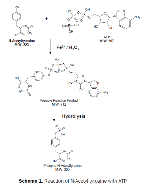 pharmaceutical-analysis-Reaction-N-Acetyl-tyrosine