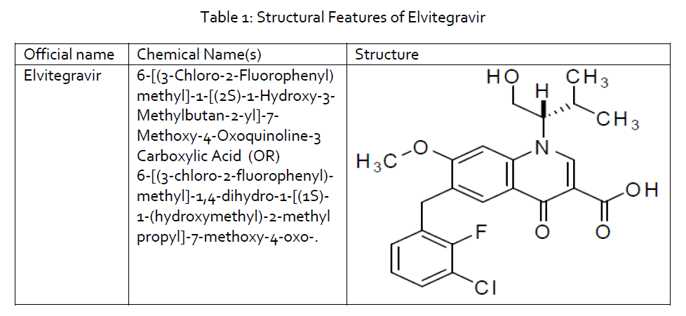 pharmaceutical-analysis-Structural-Features