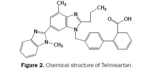 pharmaceutical-analysis-structure-Telmisartan
