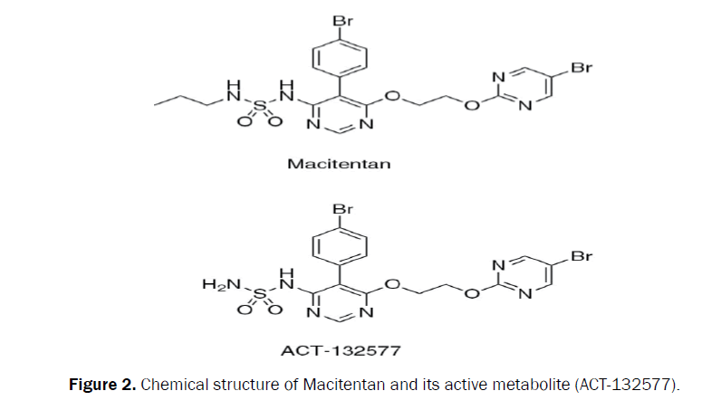 pharmaceutical-quality-assurance-Chemical-structure