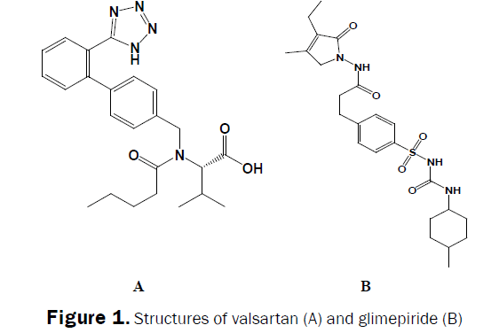 pharmaceutical-quality-assurance-Structures-valsartan