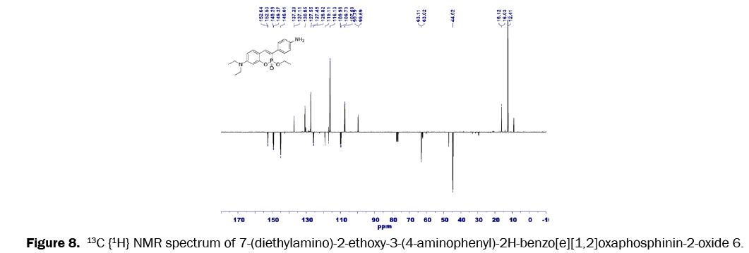 pharmaceutical-science-ethoxy