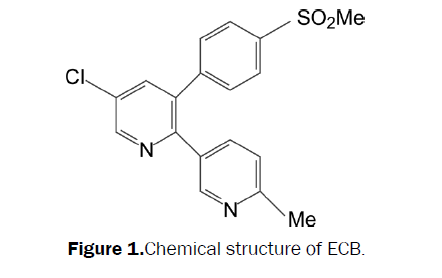 pharmaceutical-sciences-Chemical-structure