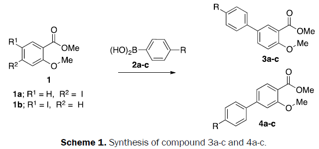 pharmaceutical-sciences-Synthesis-compound-3a-c-4a-c