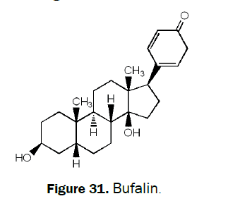 pharmacognosy-phytochemistry-Bufalin