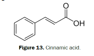 pharmacognosy-phytochemistry-Cinnamic-acid