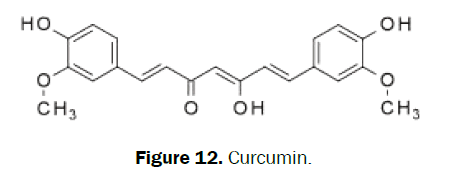 pharmacognosy-phytochemistry-Curcumin