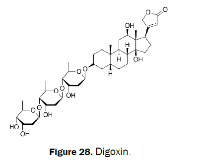 pharmacognosy-phytochemistry-Digoxin