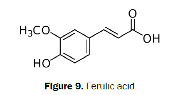 pharmacognosy-phytochemistry-Ferulic-acid