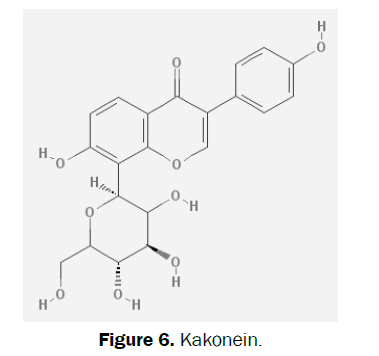 pharmacognosy-phytochemistry-Kakonein