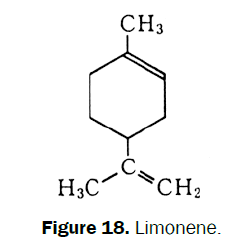 pharmacognosy-phytochemistry-Limonene