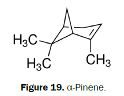 pharmacognosy-phytochemistry-Pinene